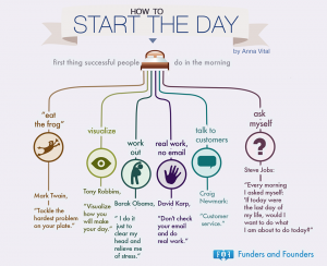 start-the-day, 18 dec 2013